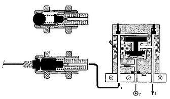 Crouzet Staudüse, 81 502 435 vom Premiumpartner guédon pneumatik & automation